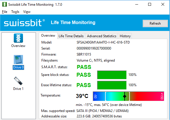 Swissbit Life Time Monitoring Overview